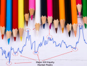 Financial analysis report | © Cacaroot | Dreamstime Stock Photos