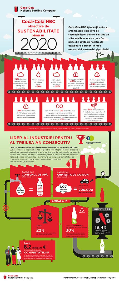 infografic_grup_ro
